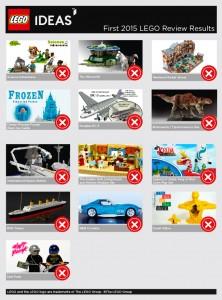 Lego siger nej tak til tretten Lego Ideas-projekter
